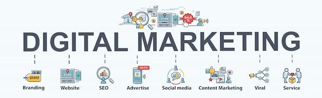 Bannière de marketing numérique