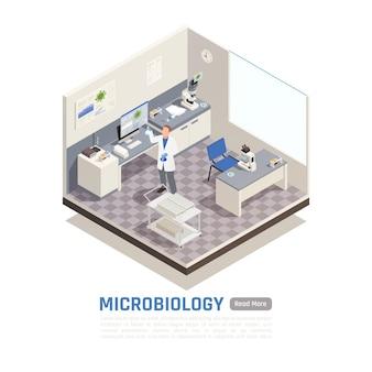 Bannière de microbiologie isométrique