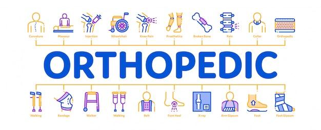 Bannière orthopédique
