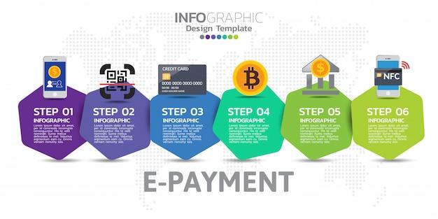 Bannière de paiement pour entreprise, paiement par système.
