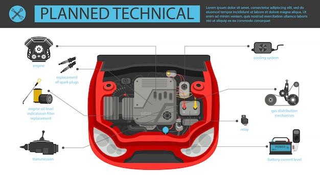 Bannière plate automobile technique prévue dans la voiture.