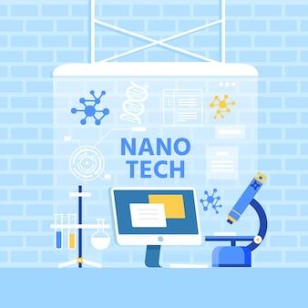 Bannière plate de métaphore d'annonce nano tech dans le style loft