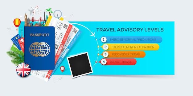 Bannière pour le tourisme avec passeport, billets et monuments célèbres