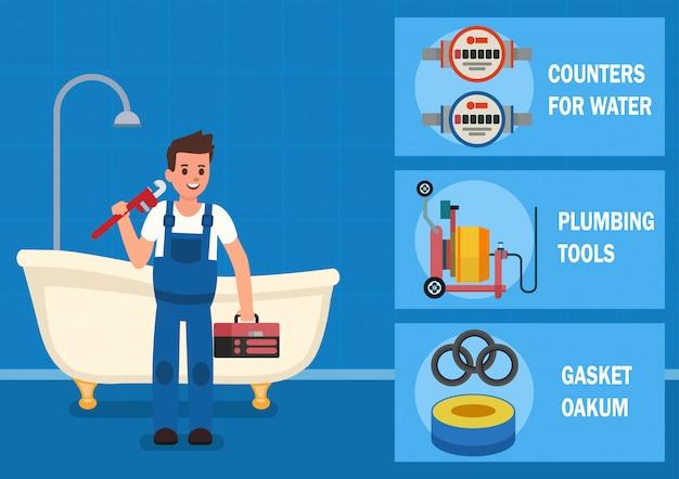 Bannière de publicité vecteur plat de service de plomberie