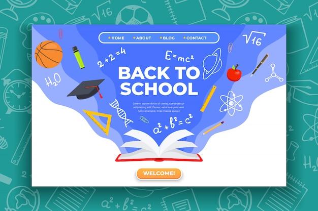 Bannière de sac à dos, ballon de basket, stylo et fournitures scolaires
