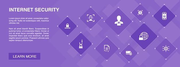 Bannière de sécurité internet 10 icônes concept.cyber sécurité, scanner d'empreintes digitales, cryptage des données, icônes simples de mot de passe
