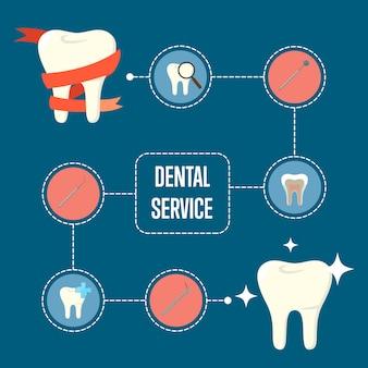 Bannière de service dentaire avec des icônes rondes