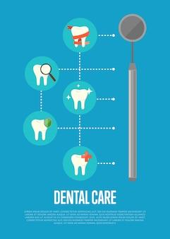 Bannière de soins dentaires avec miroir de dentiste