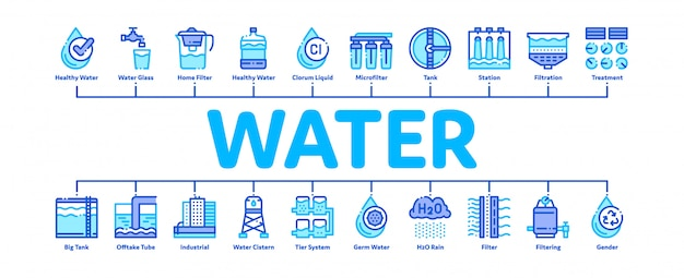 Bannière de traitement de l'eau