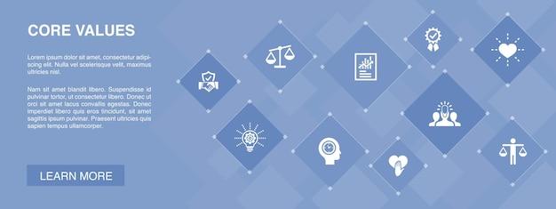 Bannière de valeurs fondamentales 10 icônes concept.confiance, honnêteté, éthique, intégrité icônes simples