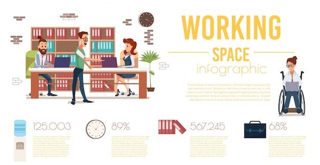 Bannière de vecteur d'espace de coworking accessible aux personnes handicapées