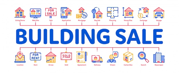 Bannière de vente de maison de construction