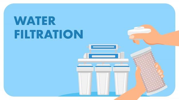 Bannière web de publicité de filtre à eau moderne
