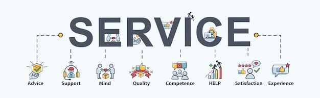Bannière web de service pour les affaires, l'aide, l'esprit, les conseils et la satisfaction.