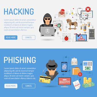 Bannières de cybercriminalité