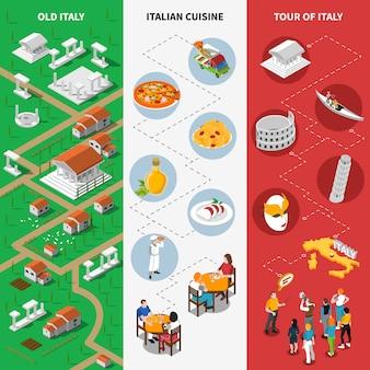 Bannières de drapeau national culturel italien isométrique