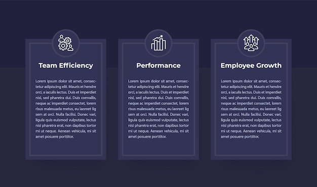 Bannières d'efficacité de l'équipe, de performance et de croissance des employés avec des icônes de ligne