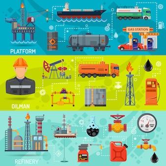 Bannières de l'industrie pétrolière