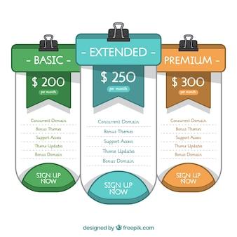 Bannières avec des prix différents pour le web