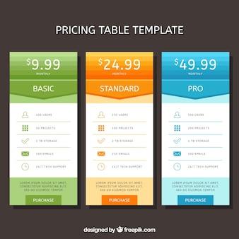 Bannières de prix avec des tarifs différents