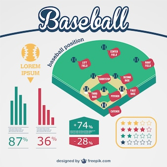 Baseball Infographie Libre Vecteur Premium