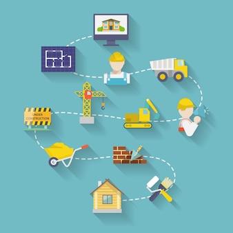 Bâtiment, bâtiment, bâtiment, étapes, éléments, élément, plat, conception, vecteur, illustration