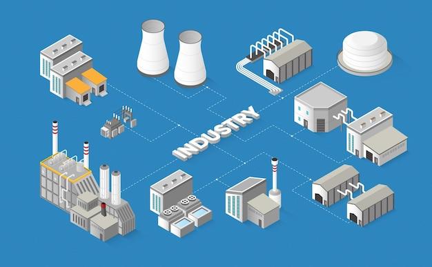 Bâtiments industriels isométrique