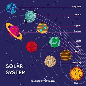 Beau compositio de système solaire dessiné à la main