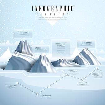 Belle conception de modèle infographique avec paysage polaire