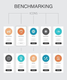 Benchmarking infographic 10 étapes ui design.process, gestion, indicateurs simples icônes
