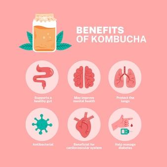 Les bienfaits du thé kombucha illustrés