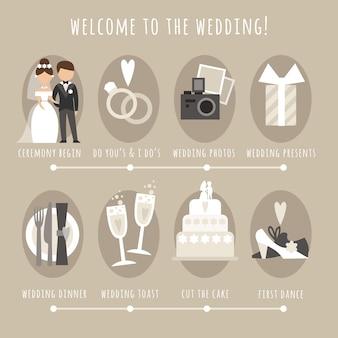 Bienvenue sur le mariage