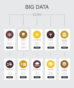 Big data infographic 10 étapes ui design.base de données, intelligence artificielle, comportement de l'utilisateur, icônes simples du centre de données