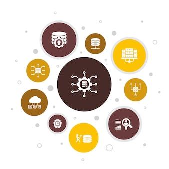 Big data infographie 10 étapes de conception de bulles. base de données, intelligence artificielle, comportement de l'utilisateur, icônes simples du centre de données