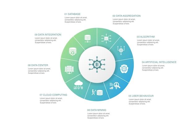 Big data infographie 10 étapes de conception de cercle. base de données, intelligence artificielle, comportement de l'utilisateur, icônes simples du centre de données