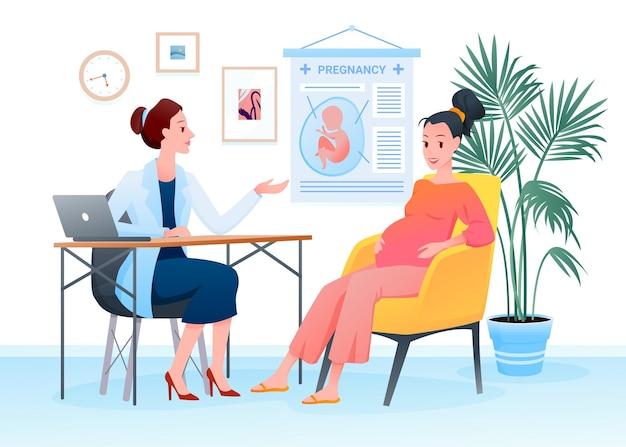 Bilan médical de grossesse en médecine prénatale.