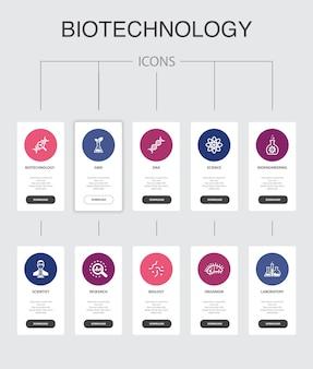 Biotechnologie infographie 10 étapes de conception de l'interface utilisateur. adn, science, bio-ingénierie, icônes simples de biologie