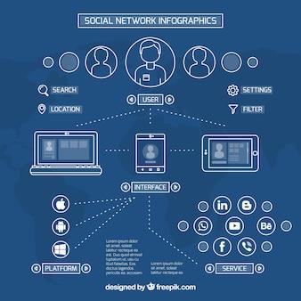 Bleu infographique sur les réseaux sociaux
