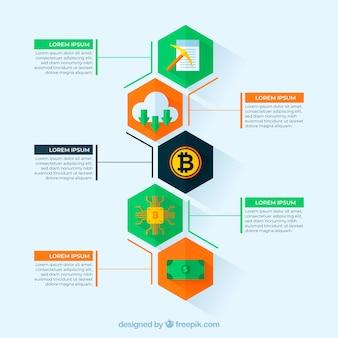 Blockchain infographique dans un style plat