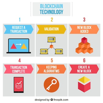 Blockchain infographique