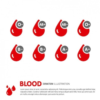 Blood type template illustration
