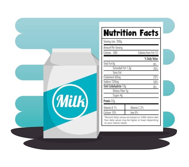 Boîte de lait avec des faits de nutrition vector illustration design