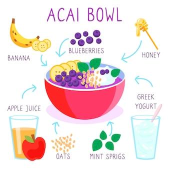 Bol d'açai avec différents fruits recette