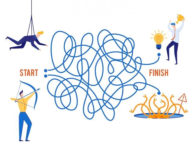 Bon choix d'affaires, victoire ou échec