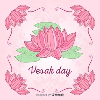 Bonne journée de vesak