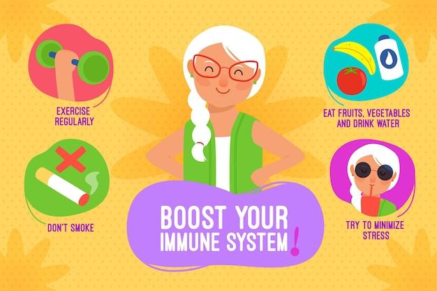 Boostez votre infographie sur le système immunitaire