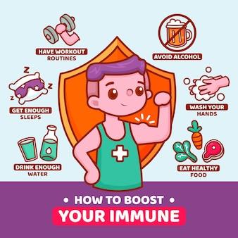 Boostez votre système immunitaire - infographie