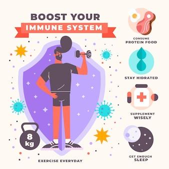 Boostez votre système immunitaire infographique