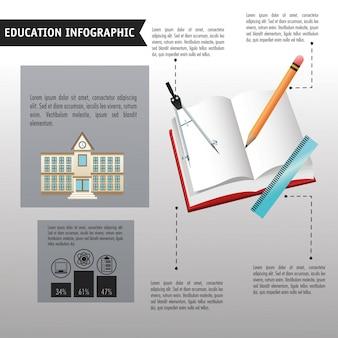 Boussole crayon livre et icône de la règle