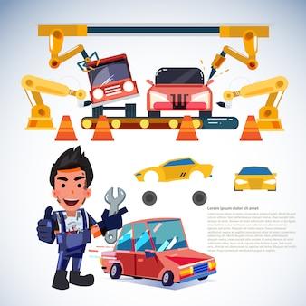 Bras robotiques avec caractère ingénieur mécanicien